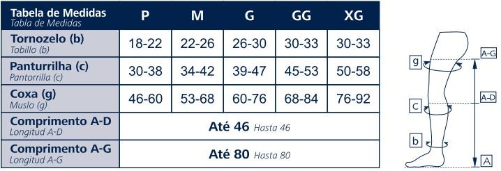 Tabela de Medidas Meia Anti Trombose Sigvaris